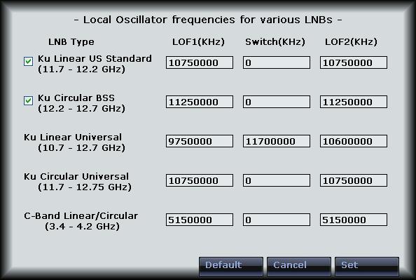 signal satellitenschüssel messen